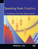 Speaking Stata Graphics, Nicholas J. Cox (ebook)